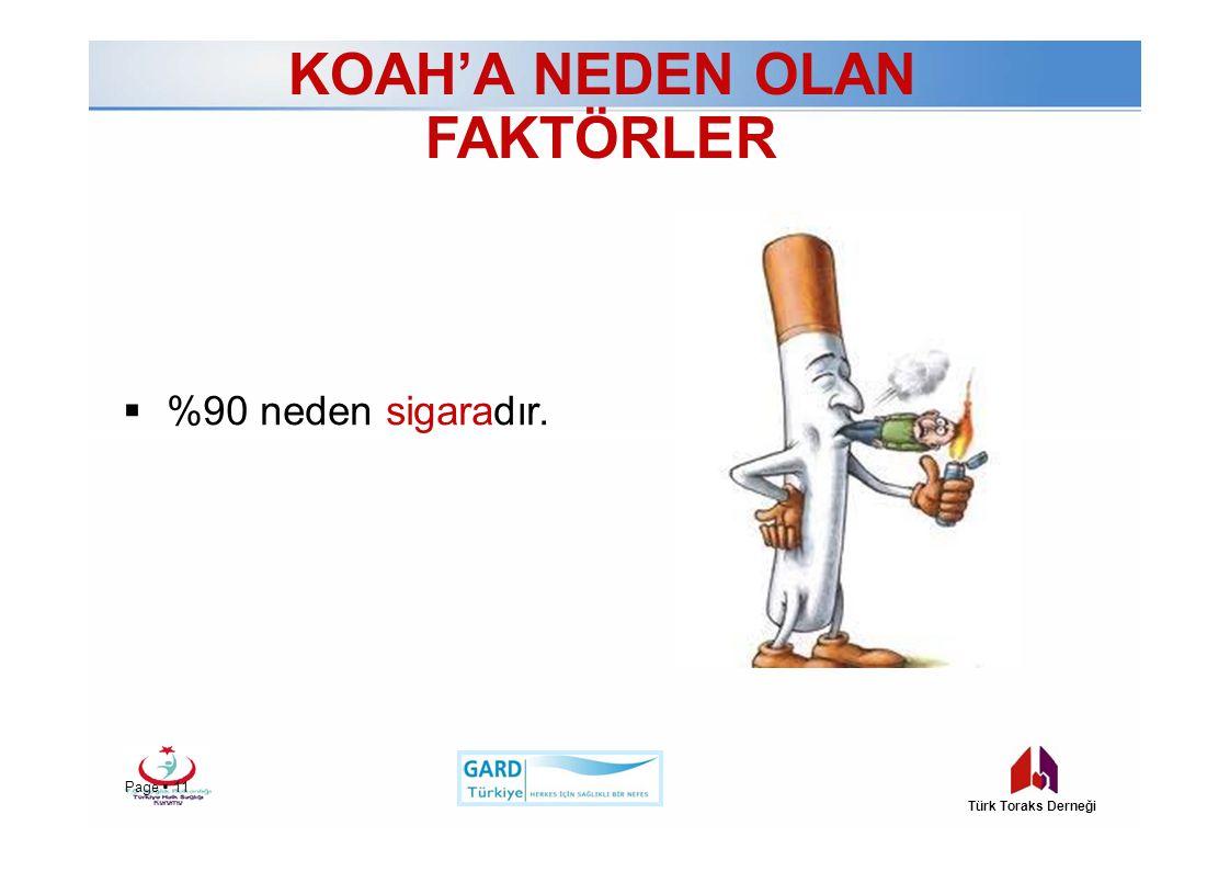 KOAH'A NEDEN OLAN FAKTÖRLER  %90 neden sigaradır. Page  11 Türk Toraks Derneği