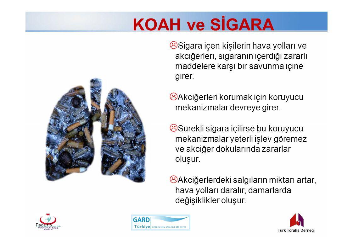 KOAH ve SİGARA  Sigara içen kişilerin hava yolları ve akciğerleri, sigaranın içerdiği zararlı maddelere karşı bir savunma içine girer.  Akciğerleri