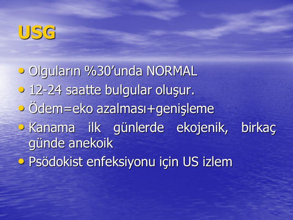 USG Olguların %30'unda NORMAL Olguların %30'unda NORMAL 12-24 saatte bulgular oluşur. 12-24 saatte bulgular oluşur. Ödem=eko azalması+genişleme Ödem=e