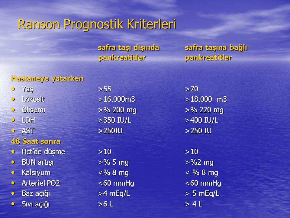 Ranson Prognostik Kriterleri safra taşı dışındasafra taşına bağlı pankreatitlerpankreatitler safra taşı dışındasafra taşına bağlı pankreatitlerpankrea