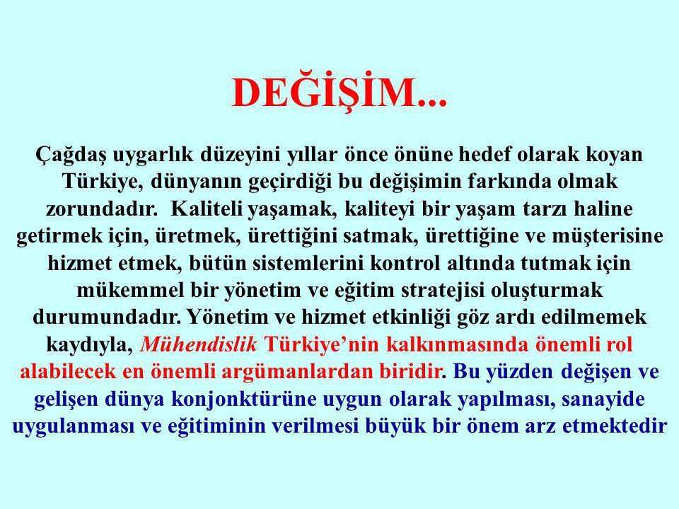 Çağdaş uygarlık düzeyini yıllar önce önüne hedef olarak koyan Türkiye, dünyanın geçirdiği bu değişimin farkında olmak zorundadır.