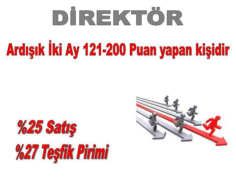 100 TL79 TL 46 TL + 32 TL hediye 78 TL kazanç 125 TL ERSAĞ 100 TL Siparişe 1 ürün Hediye.. 46 TL alışverişte öder satar Kazanç