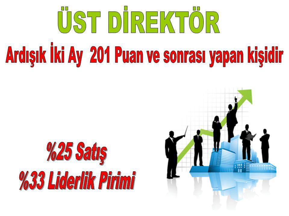 100 TL73 TL 52 TL + 32 TL hediye 84 TL kazanç 125 TL ERSAĞ 100 TL Siparişe 1 ürün Hediye.. 52 TL alışverişte öder satar Kazanç