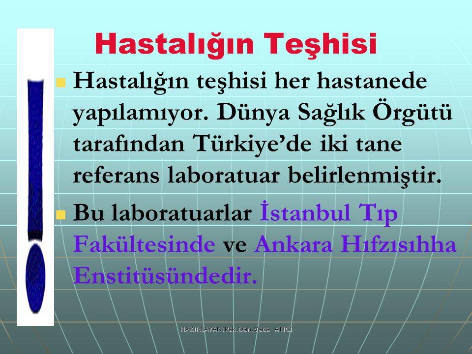 HAZIRLAYAN:Psk.Dan.Veda ATICI Hastalığın Teşhisi Hastalığın teşhisi her hastanede yapılamıyor. Dünya Sağlık Örgütü tarafından Türkiye'de iki tane refe