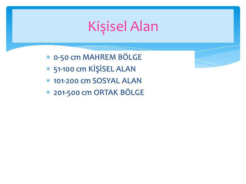  0-50 cm MAHREM BÖLGE  51-100 cm KİŞİSEL ALAN  101-200 cm SOSYAL ALAN  201-500 cm ORTAK BÖLGE Kişisel Alan