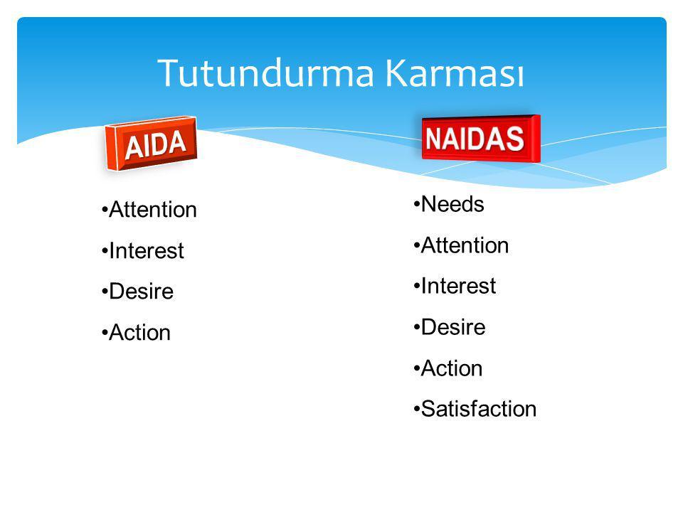 Tutundurma Karması Attention Interest Desire Action Needs Attention Interest Desire Action Satisfaction