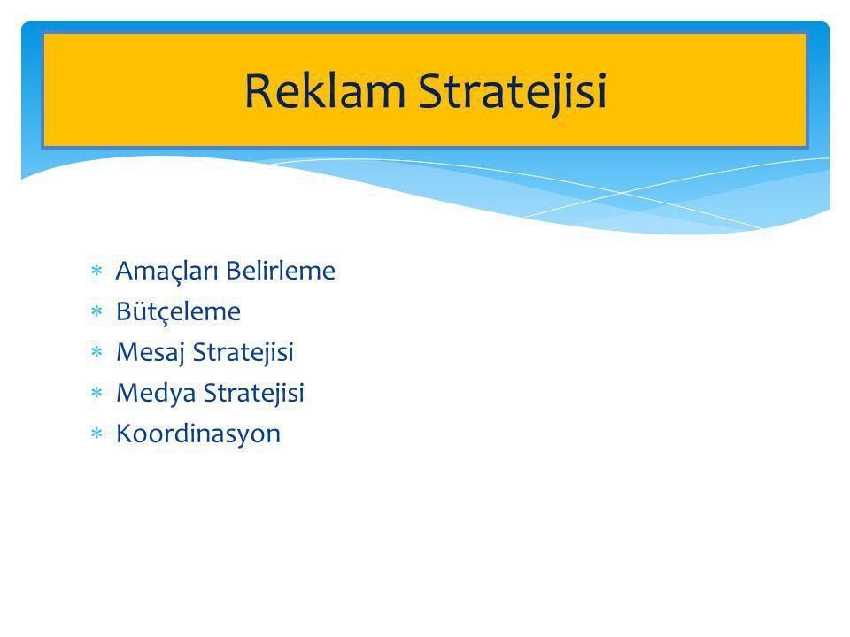  Amaçları Belirleme  Bütçeleme  Mesaj Stratejisi  Medya Stratejisi  Koordinasyon Reklam Stratejisi