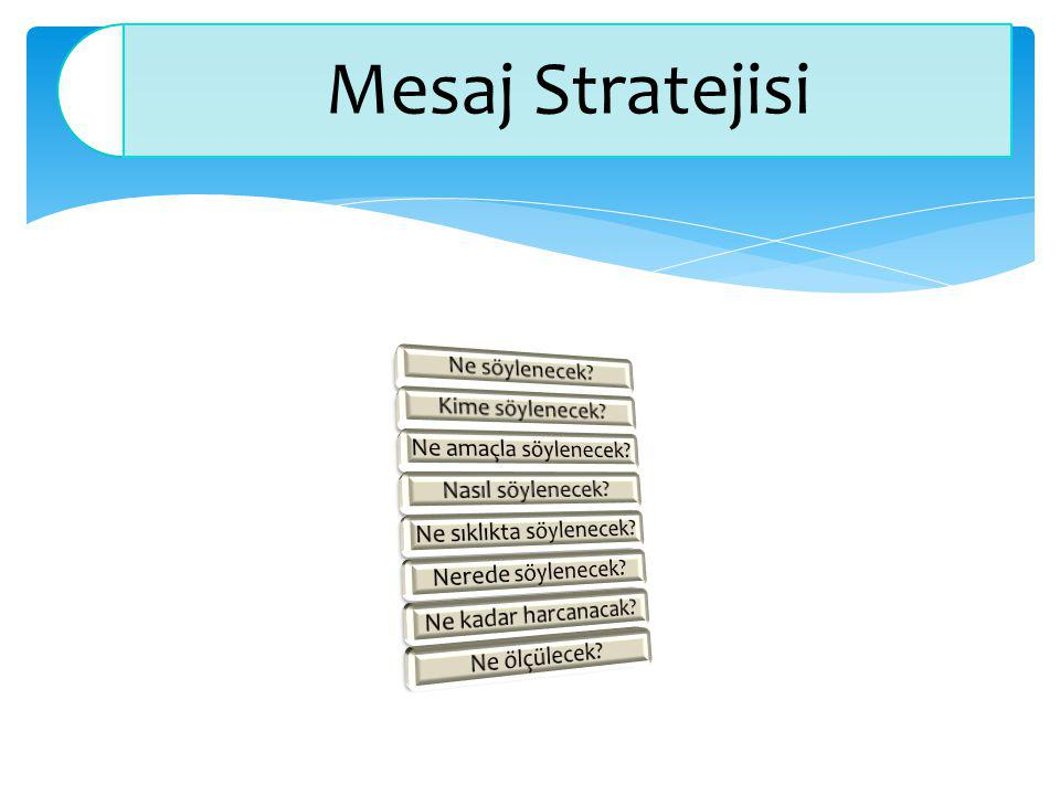 Mesaj Stratejisi
