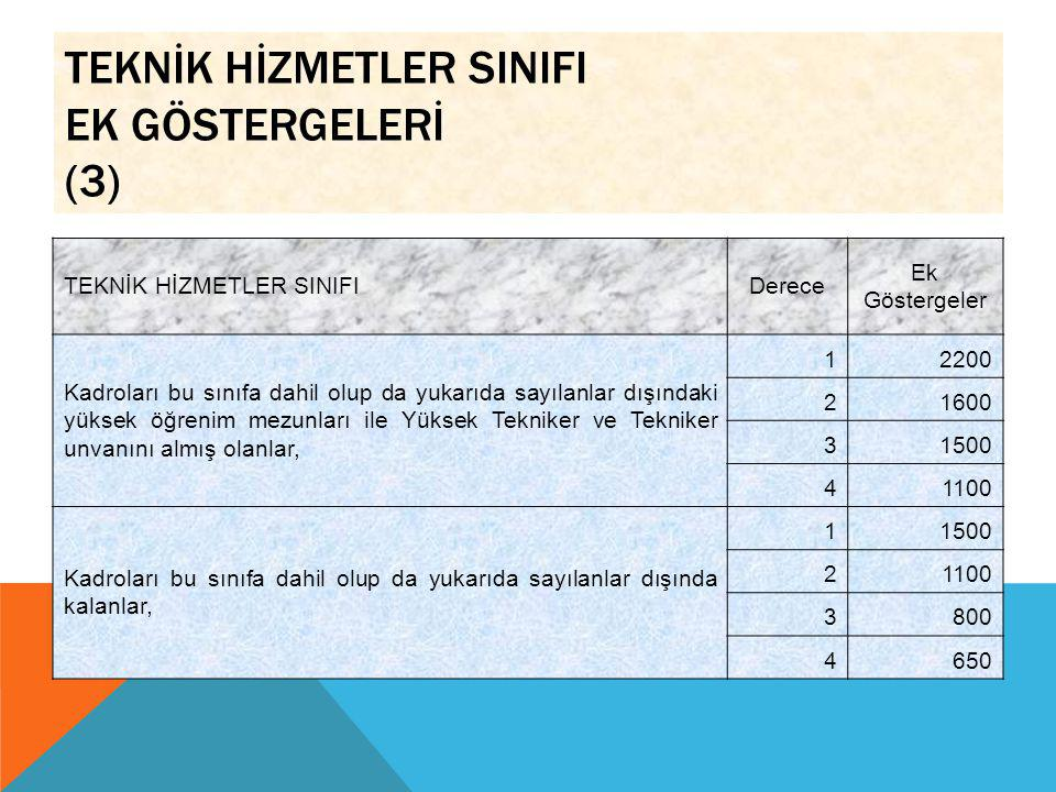 TEKNİK HİZMETLER SINIFI EK GÖSTERGELERİ (3) TEKNİK HİZMETLER SINIFIDerece Ek Göstergeler Kadroları bu sınıfa dahil olup da yukarıda sayılanlar dışında