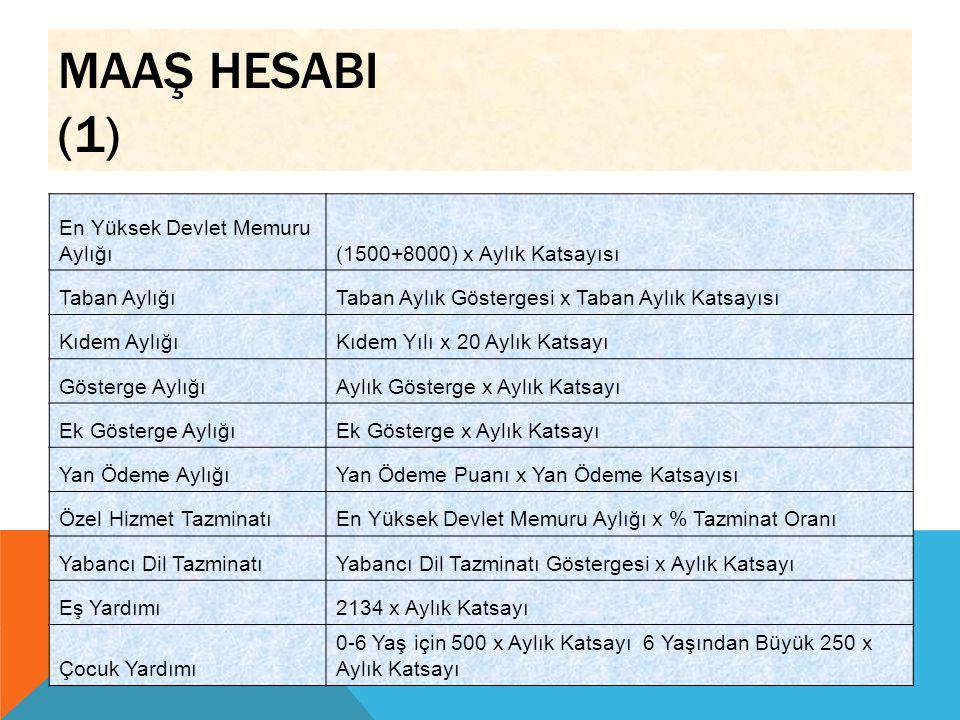 MAAŞ HESABI (2) Toplu Sözleşme Ödeneği45 TL.