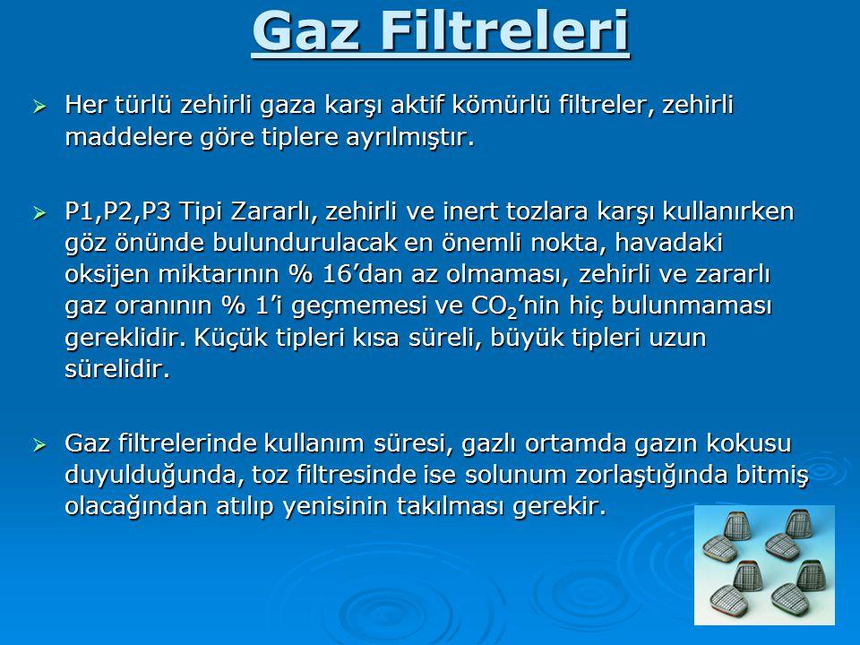 Gaz Filtreleri  Her türlü zehirli gaza karşı aktif kömürlü filtreler, zehirli maddelere göre tiplere ayrılmıştır.  P1,P2,P3 Tipi Zararlı, zehirli ve