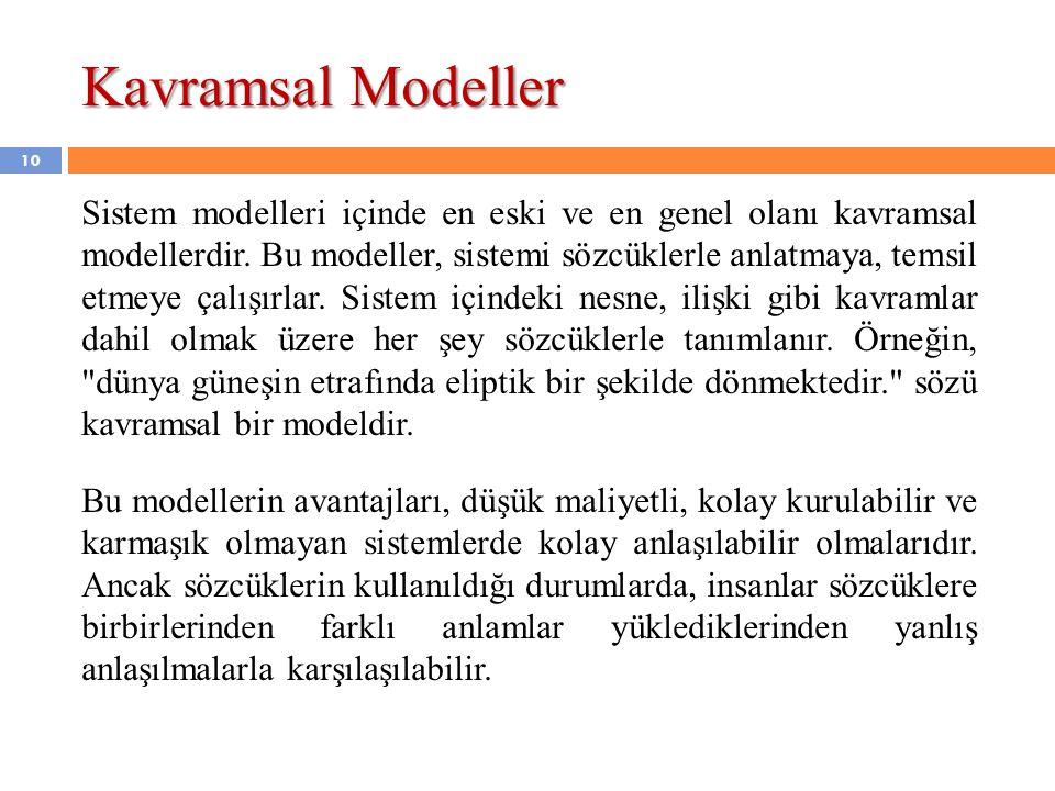 10 Sistem modelleri içinde en eski ve en genel olanı kavramsal modellerdir. Bu modeller, sistemi sözcüklerle anlatmaya, temsil etmeye çalışırlar. Sist