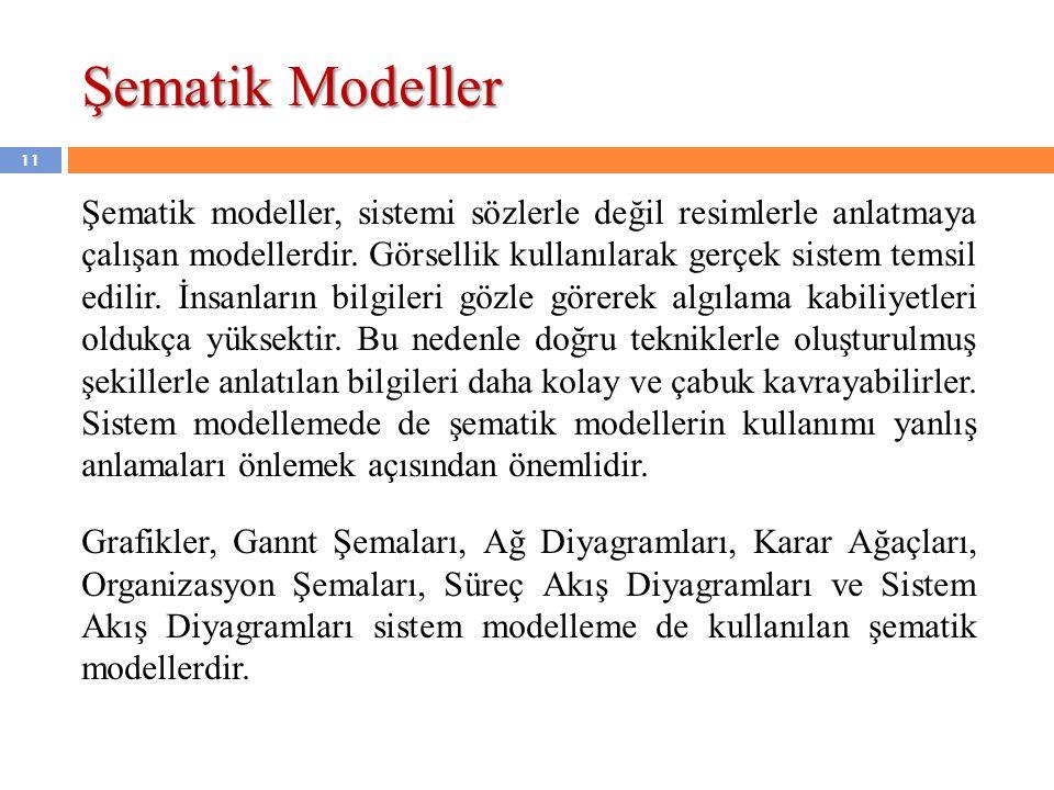 11 Şematik modeller, sistemi sözlerle değil resimlerle anlatmaya çalışan modellerdir. Görsellik kullanılarak gerçek sistem temsil edilir. İnsanların b