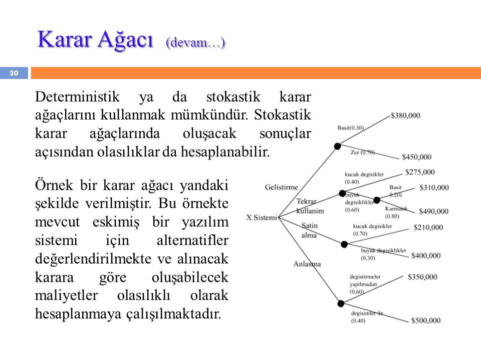20 Deterministik ya da stokastik karar ağaçlarını kullanmak mümkündür. Stokastik karar ağaçlarında oluşacak sonuçlar açısından olasılıklar da hesaplan
