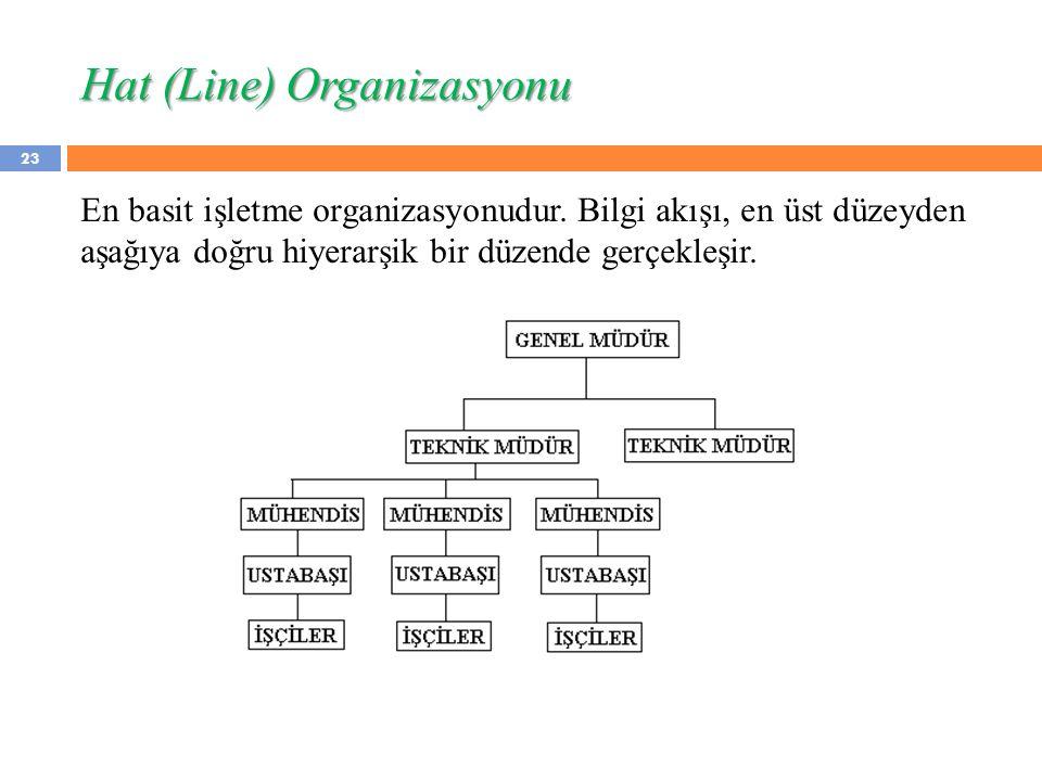 23 En basit işletme organizasyonudur. Bilgi akışı, en üst düzeyden aşağıya doğru hiyerarşik bir düzende gerçekleşir. Hat (Line) Organizasyonu