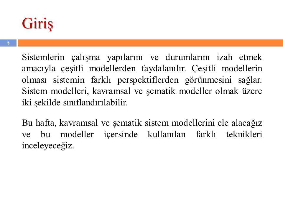 3 Sistemlerin çalışma yapılarını ve durumlarını izah etmek amacıyla çeşitli modellerden faydalanılır.