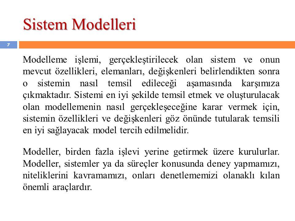 Sistem Modelleri Modelleme işlemi, gerçekleştirilecek olan sistem ve onun mevcut özellikleri, elemanları, değişkenleri belirlendikten sonra o sistemin nasıl temsil edileceği aşamasında karşımıza çıkmaktadır.