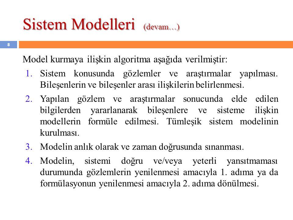 Sistem Modelleri (devam…) Model kurmaya ilişkin algoritma aşağıda verilmiştir: 1.Sistem konusunda gözlemler ve araştırmalar yapılması. Bileşenlerin ve