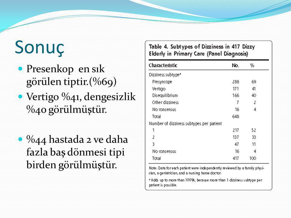 Sonuç Presenkop en sık görülen tiptir.(%69) Vertigo %41, dengesizlik %40 görülmüştür.
