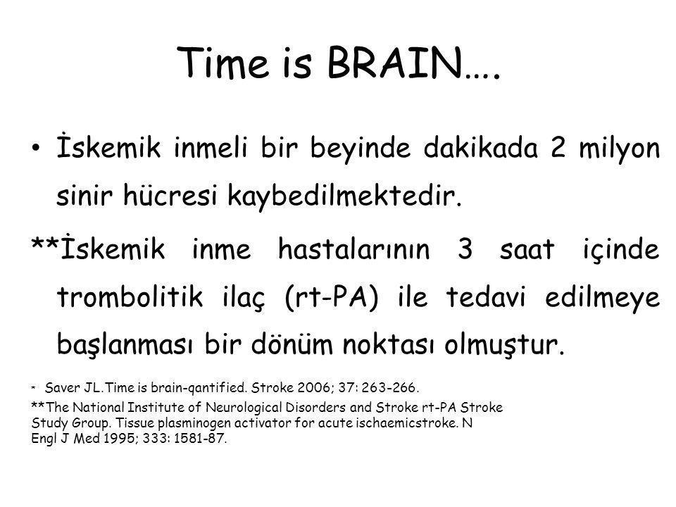 Time is BRAIN…. İskemik inmeli bir beyinde dakikada 2 milyon sinir hücresi kaybedilmektedir. **İskemik inme hastalarının 3 saat içinde trombolitik ila