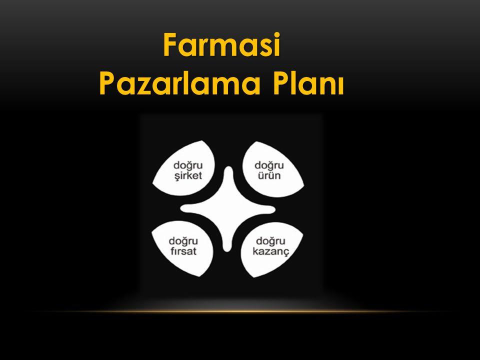 Farmasi Pazarlama Planı
