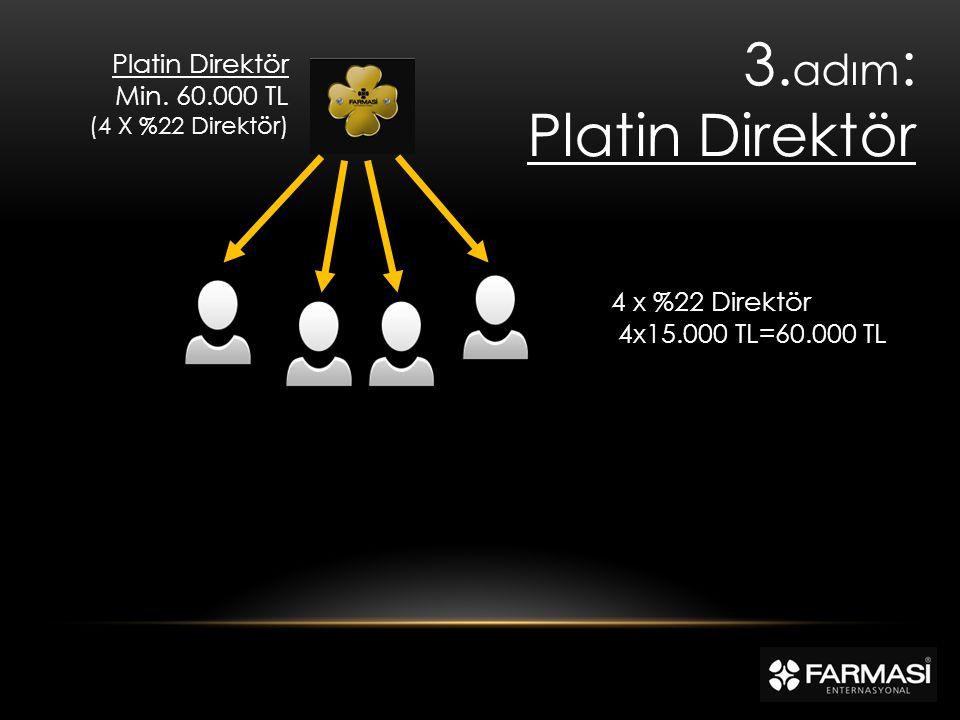 3. adım : Platin Direktör Min. 60.000 TL (4 X %22 Direktör) 4 x %22 Direktör 4x15.000 TL=60.000 TL