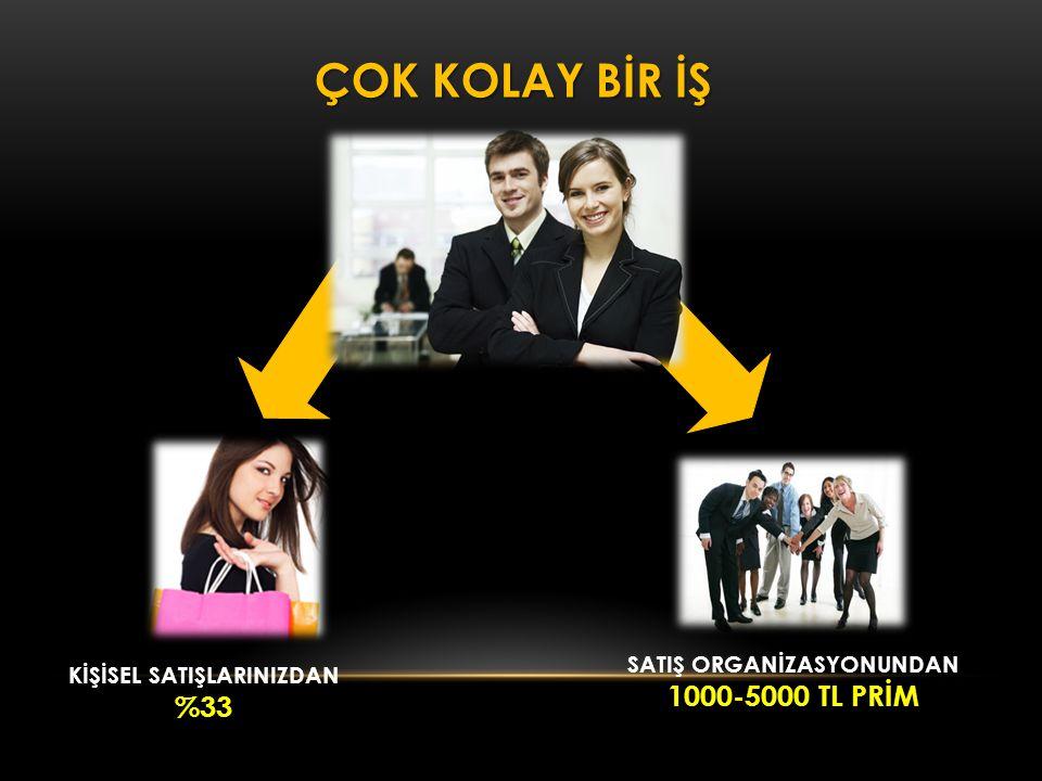 2. adım : Müdür ol %22 Müdür Min.15.000 TL 3 x %15Danışman 3X 5000 TL Ciro=15.000 TL