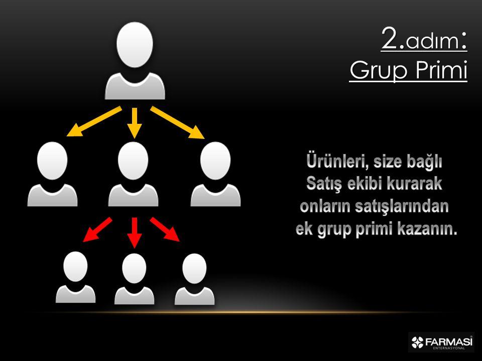2. adım : Grup Primi