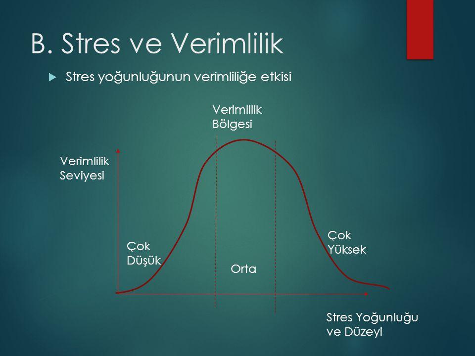 B. Stres ve Verimlilik  Stres yoğunluğunun verimliliğe etkisi Stres Yoğunluğu ve Düzeyi Verimlilik Seviyesi Verimlilik Bölgesi Çok Düşük Çok Yüksek O