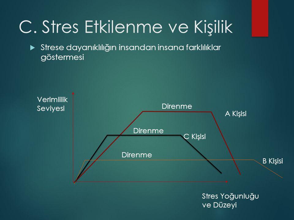C. Stres Etkilenme ve Kişilik  Strese dayanıklılığın insandan insana farklılıklar göstermesi B Kişisi Stres Yoğunluğu ve Düzeyi Verimlilik Seviyesi D