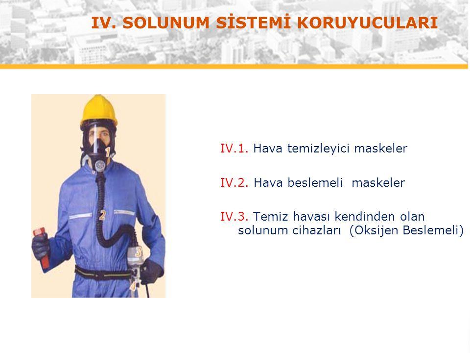 IV.1. Hava temizleyici maskeler IV.2. Hava beslemeli maskeler IV.3. Temiz havası kendinden olan solunum cihazları (Oksijen Beslemeli)
