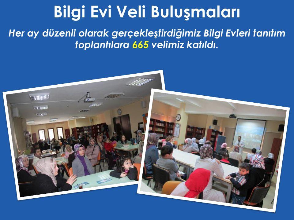 Her ay düzenli olarak gerçekleştirdiğimiz Bilgi Evleri tanıtım toplantılara 665 velimiz katıldı.