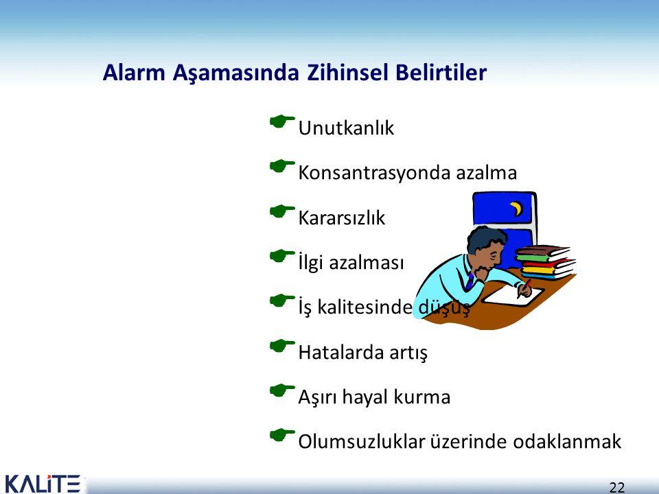 22 Alarm Aşamasında Zihinsel Belirtiler  Unutkanlık  Konsantrasyonda azalma  Kararsızlık  İlgi azalması  İş kalitesinde düşüş  Hatalarda artış 