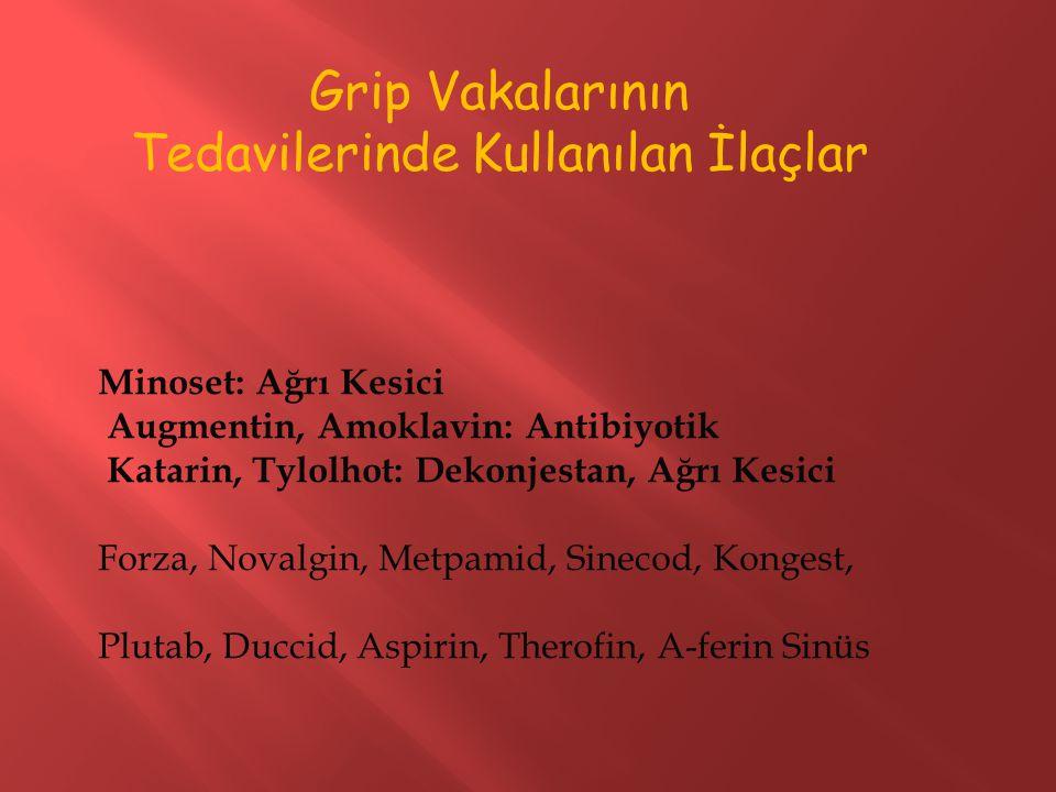 Grip Vakalarının Tedavilerinde Kullanılan İlaçlar Minoset: Ağrı Kesici Augmentin, Amoklavin: Antibiyotik Katarin, Tylolhot: Dekonjestan, Ağrı Kesici Forza, Novalgin, Metpamid, Sinecod, Kongest, Plutab, Duccid, Aspirin, Therofin, A-ferin Sinüs
