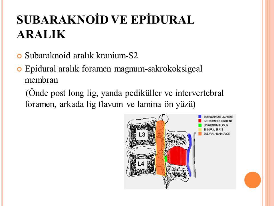SUBARAKNOİD VE EPİDURAL ARALIK Subaraknoid aralık kranium-S2 Epidural aralık foramen magnum-sakrokoksigeal membran (Önde post long lig, yanda pediküller ve intervertebral foramen, arkada lig flavum ve lamina ön yüzü)