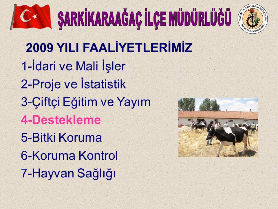 1-İdari ve Mali İşler 2-Proje ve İstatistik 3-Çiftçi Eğitim ve Yayım 4-Destekleme 5-Bitki Koruma 6-Koruma Kontrol 7-Hayvan Sağlığı 2009 YILI FAALİYETLERİMİZ