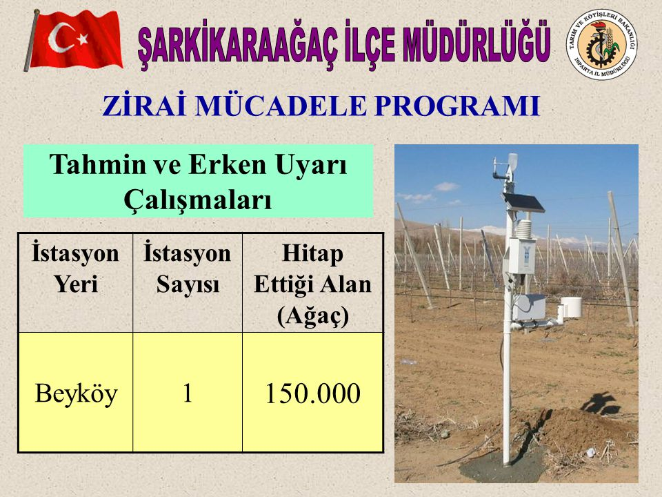 ZİRAİ MÜCADELE PROGRAMI İstasyon Yeri İstasyon Sayısı Hitap Ettiği Alan (Ağaç) Beyköy1 150.000 Tahmin ve Erken Uyarı Çalışmaları