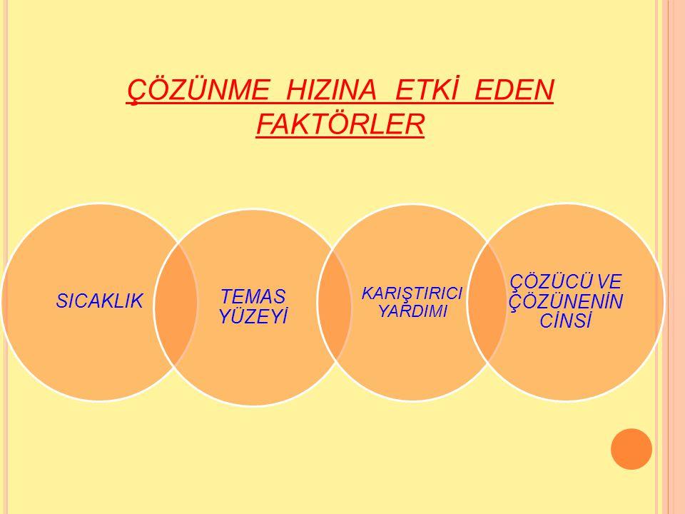 ORTAK İYON ETKİSİ Ortak iyon derişimi arttıkça çözünürlük azalır. Örneğin; CaCO 3, saf suda, Na 2 CO 3 e göre daha çok çözünür.