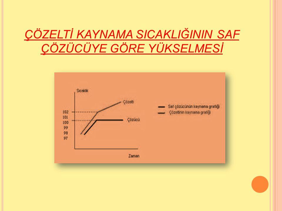 HCI + H 2 O H + (suda) + CI - (suda) KOH + H 2 O K + (suda) + OH - (suda) NaCI + H 2 O Na + (suda) + CI - (suda)