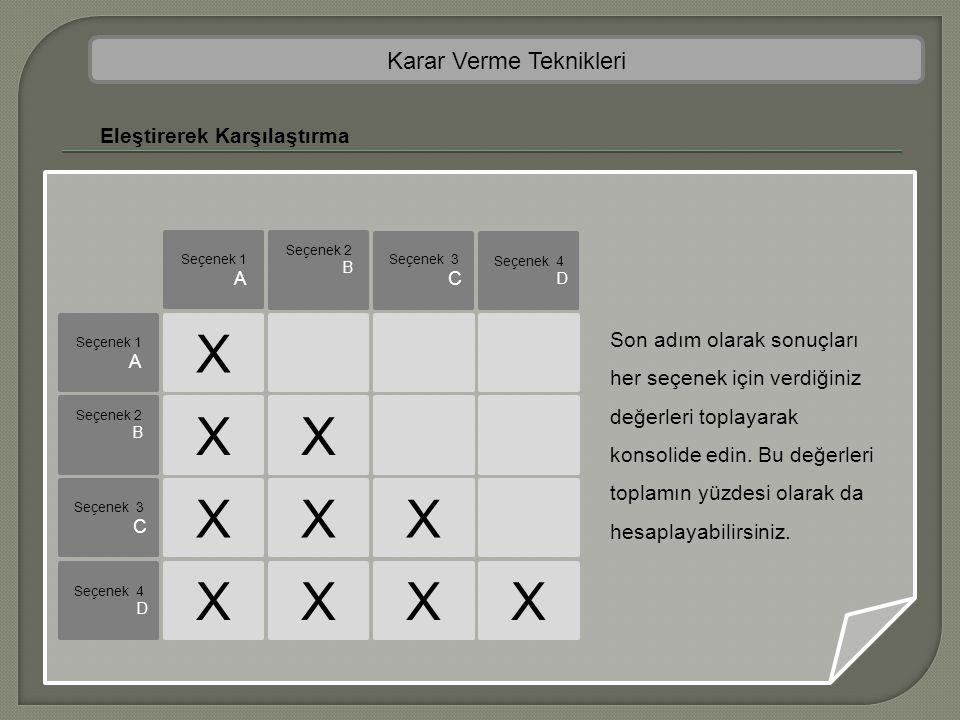 Karar Verme Teknikleri Eleştirerek Karşılaştırma Seçenek 3 C Seçenek 2 B Seçenek 1 A Seçenek 4 D X Seçenek 1 A Seçenek 2 B Seçenek 3 C Seçenek 4 D X X