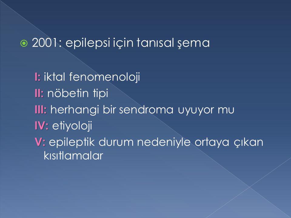  2001: epilepsi için tanısal şema I: I: iktal fenomenoloji II: II: nöbetin tipi III: III: herhangi bir sendroma uyuyor mu IV: IV: etiyoloji V: V: epi