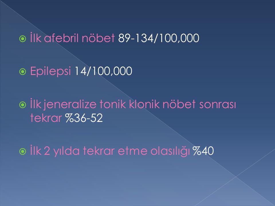  İlk afebril nöbet 89-134/100,000  Epilepsi 14/100,000  İlk jeneralize tonik klonik nöbet sonrası tekrar %36-52  İlk 2 yılda tekrar etme olasılığı