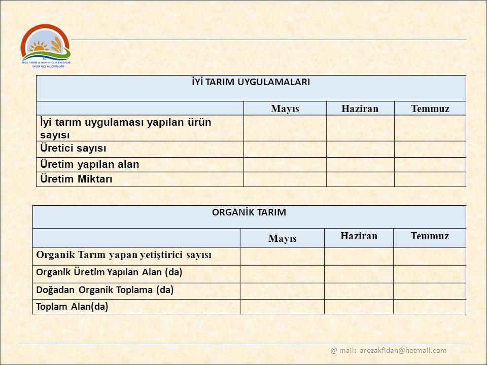 @ mail: arezakfidan@hotmail.com İYİ TARIM UYGULAMALARI Mayıs HaziranTemmuz İyi tarım uygulaması yapılan ürün sayısı Üretici sayısı Üretim yapılan alan