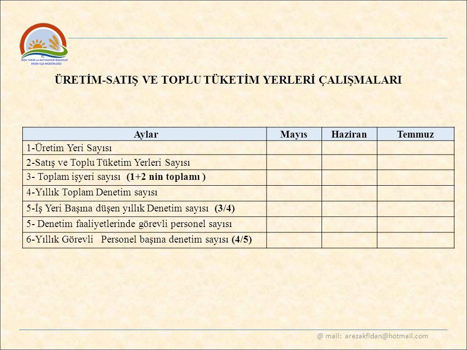 @ mail: arezakfidan@hotmail.com ÜRETİM-SATIŞ VE TOPLU TÜKETİM YERLERİ ÇALIŞMALARI Aylar Mayıs HaziranTemmuz 1-Üretim Yeri Sayısı 2-Satış ve Toplu Tüke