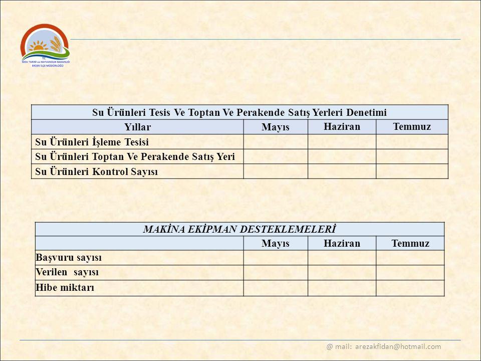@ mail: arezakfidan@hotmail.com Su Ürünleri Tesis Ve Toptan Ve Perakende Satış Yerleri Denetimi Yıllar Mayıs HaziranTemmuz Su Ürünleri İşleme Tesisi S