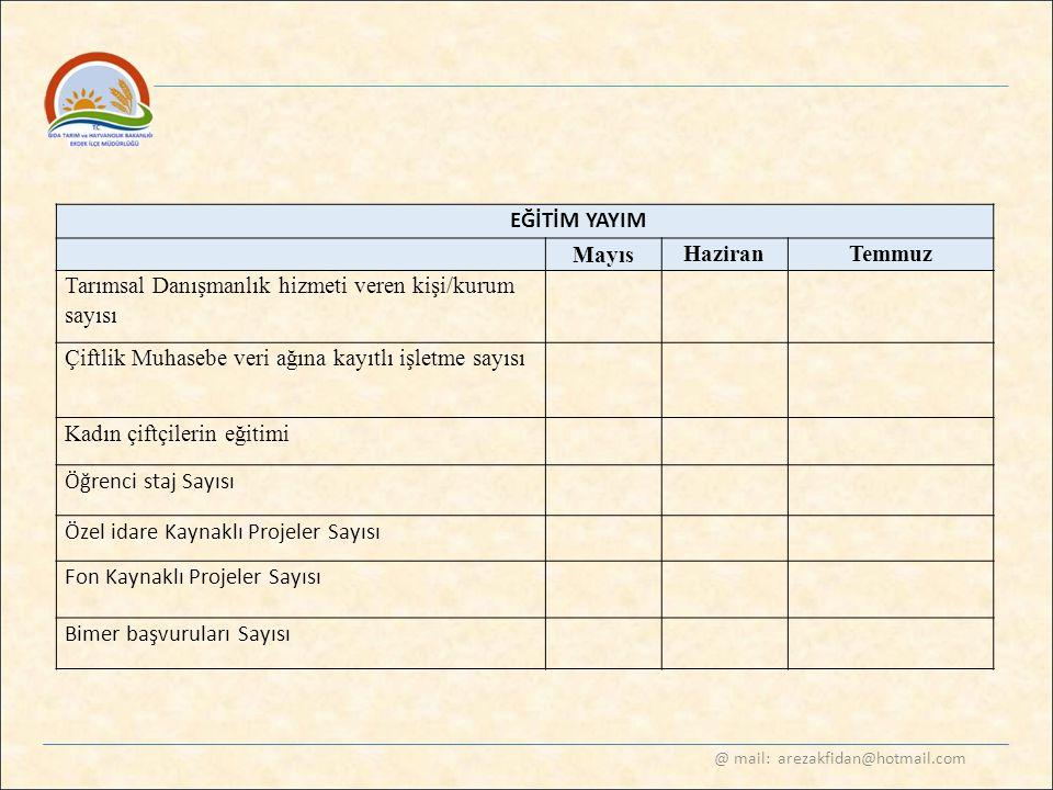 @ mail: arezakfidan@hotmail.com EĞİTİM YAYIM Mayıs HaziranTemmuz Tarımsal Danışmanlık hizmeti veren kişi/kurum sayısı Çiftlik Muhasebe veri ağına kayı