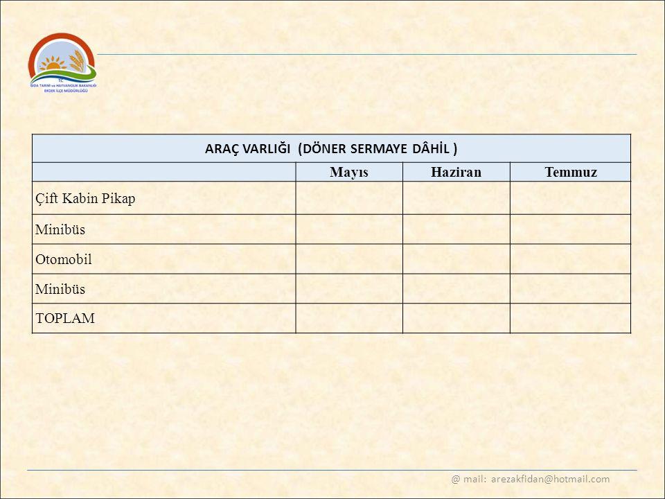 ARAÇ VARLIĞI (DÖNER SERMAYE DÂHİL ) Mayıs HaziranTemmuz Çift Kabin Pikap Minibüs Otomobil Minibüs TOPLAM