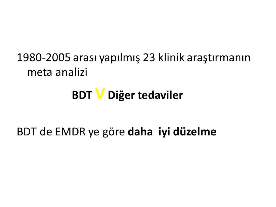 1980-2005 arası yapılmış 23 klinik araştırmanın meta analizi BDT V Diğer tedaviler BDT de EMDR ye göre daha iyi düzelme