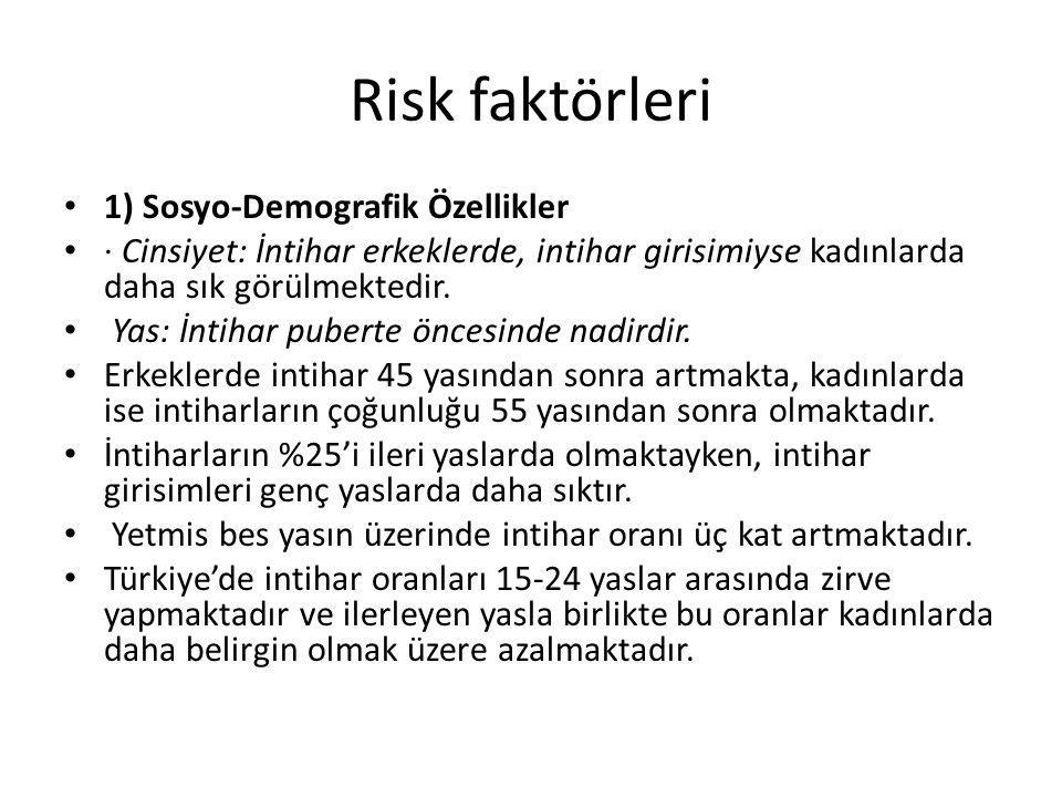 Risk faktörleri 1) Sosyo-Demografik Özellikler · Cinsiyet: İntihar erkeklerde, intihar girisimiyse kadınlarda daha sık görülmektedir.