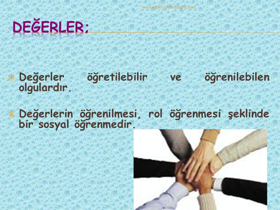  Değerler öğretilebilir ve öğrenilebilen olgulardır.  Değerlerin öğrenilmesi, rol öğrenmesi şeklinde bir sosyal öğrenmedir. www.egitimcininadresi.co